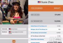 华裔牌手Susie Zhao在美遇害 爷青回,《高额德州》节目回归-蜗牛扑克官方-GG扑克