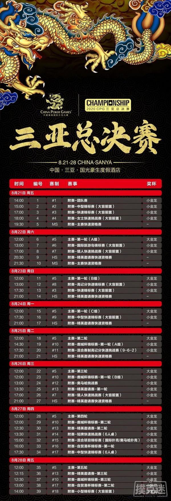 2020CPG®三亚总决赛详细赛程赛制发布