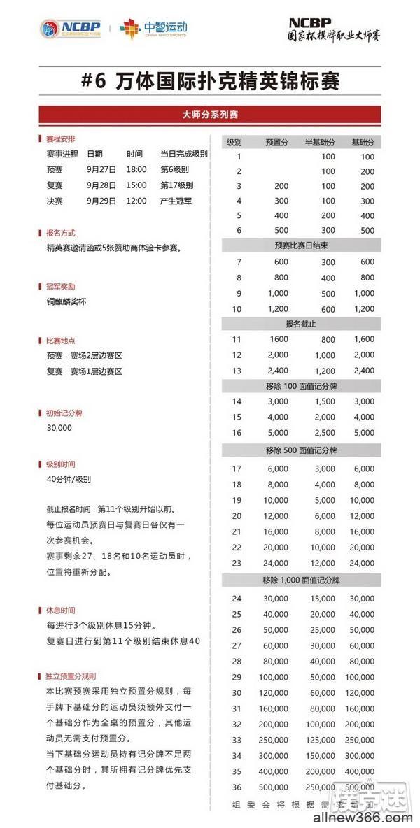 2020NCBP国家杯棋牌职业大师赛横店站竞赛规程