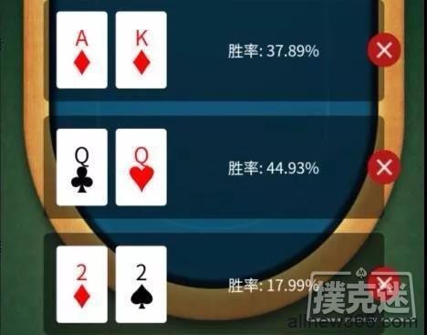 德州扑克中三人翻前全压,你对各自的胜率心里有数吗