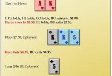 德州扑克牌局分析-AK篇-蜗牛扑克官方-GG扑克