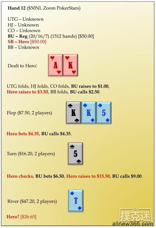德州扑克牌局分析-AK篇