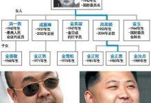 金正恩长兄金正男在马来西亚遇害-蜗牛扑克官方-GG扑克
