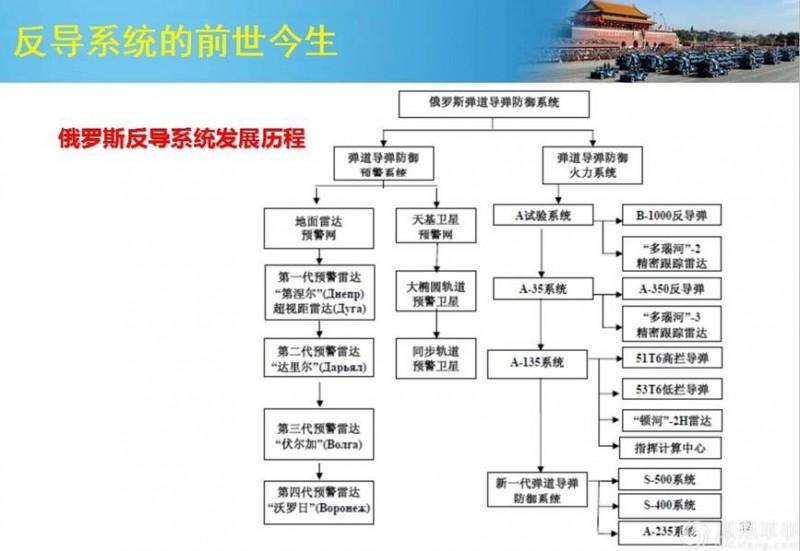 萨德入韩中国为什么怒?看这11张扫盲图