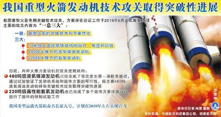 我国重型火箭发动机技术攻关取得突破性进展