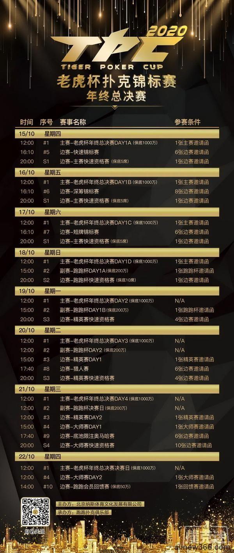 强势来袭!2020 TPC老虎杯年终总决赛超级卫星赛今日开启!