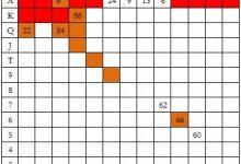 德州扑克EP3玩家做3BB率先加注,按钮玩家防守-蜗牛扑克官方-GG扑克