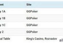 Julian Menhardt领跑2020年WSOP主赛事-蜗牛扑克官方-GG扑克