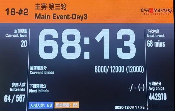 2020CPG三亚大师赛 | 陈书曲遗憾成为泡沫男孩,朱霖领衔26人晋级下一轮!