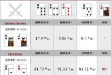 德州扑克手牌对决:Christian Christner vs. Chris Moore-蜗牛扑克官方-GG扑克