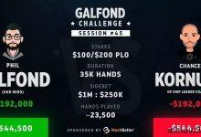 Phil Galfond将挑战赛优势扩大到54万刀 美高梅解释为什么要收购Entain-蜗牛扑克官方-GG扑克