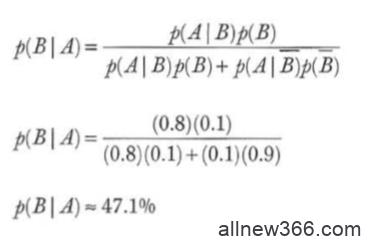 德州扑克中的数学-贝叶斯推断