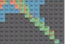 德州扑克:为什么同花54往往好于同花98?-蜗牛扑克官方-GG扑克