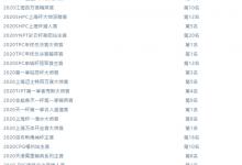 国人牌手故事 | 2020年打破中国竞技扑克MTT纪录的王者——孙国栋专访!-蜗牛扑克官方-GG扑克