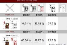 [牌局分析] 德州扑克超湿润翻牌面的巧妙check-蜗牛扑克官方-GG扑克