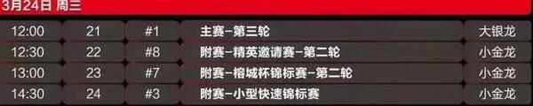 2021CPG福州站 林蔚领衔36人进入第三轮!何畅航遗憾成本届泡沫!