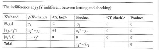 德州扑克数学分布游戏