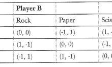 德州扑克数学剪刀石头布-蜗牛扑克官方-GG扑克