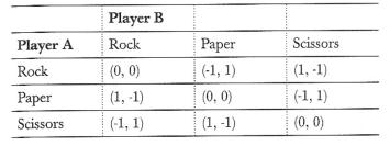 德州扑克数学剪刀石头布