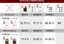 德州扑克牌局分析:AA vs KJs-蜗牛扑克官方-GG扑克